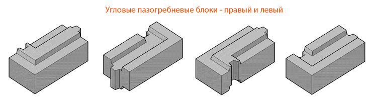 угловые пазогребневые блоки