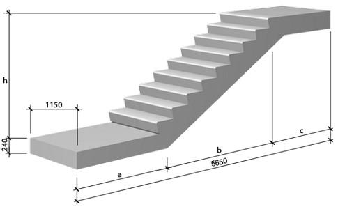 размеры лестничного марша